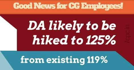 expected-da-hike-12-percent-cg-employees