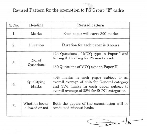 Revised-Pattern-promotion-to-PS-Group-B-cadre