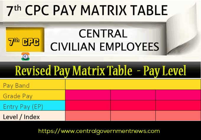 7th-pay-commission-revised-pay-matrix-table