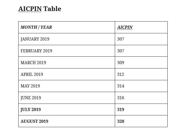 AICPIN-table-August-2019-Central-Government-Employees-Expected-DA