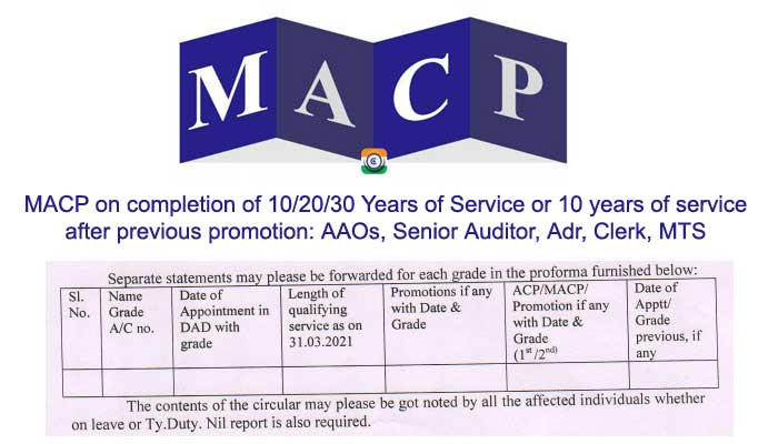 MACP on completion of 10 years of service after previous promotion PCDA