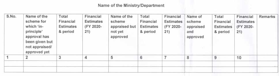 Appraisal and Approval of all Public Funded Schemes - Sub-Schemes