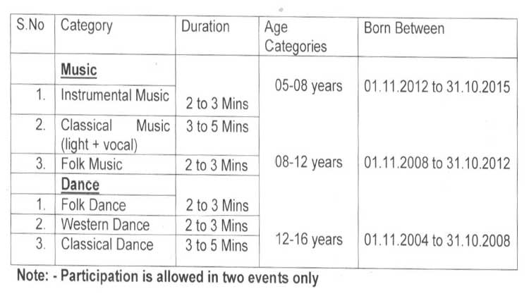 Music and Dance Competition 2020
