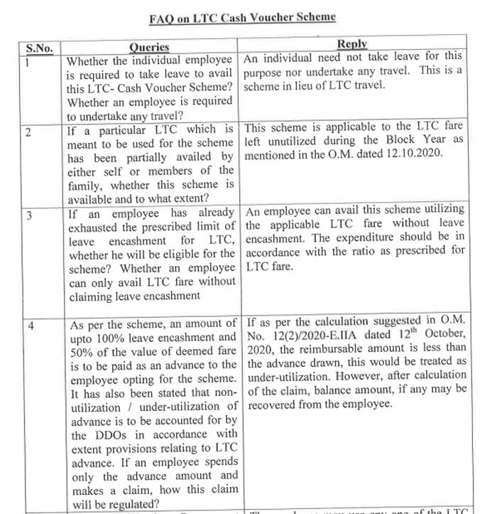 FAQ on LTC Cash Voucher Scheme - Central Government Employees
