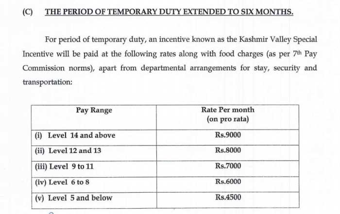 Incentives to Central Government employees working in Kashmir Valley 7th CPC DoPT