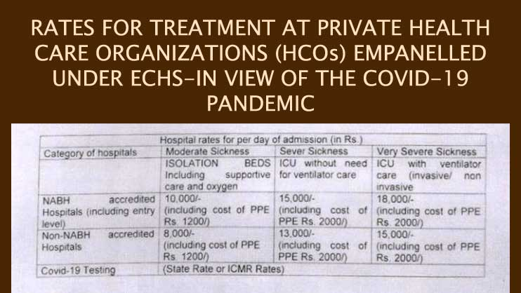 package rates for Covid related treatment
