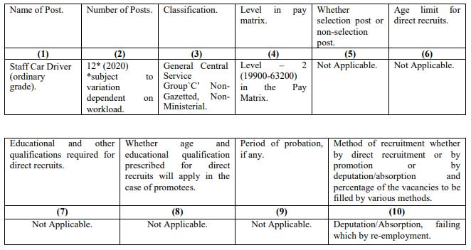 Staff Car Driver in the Lokpal DoPT Notification