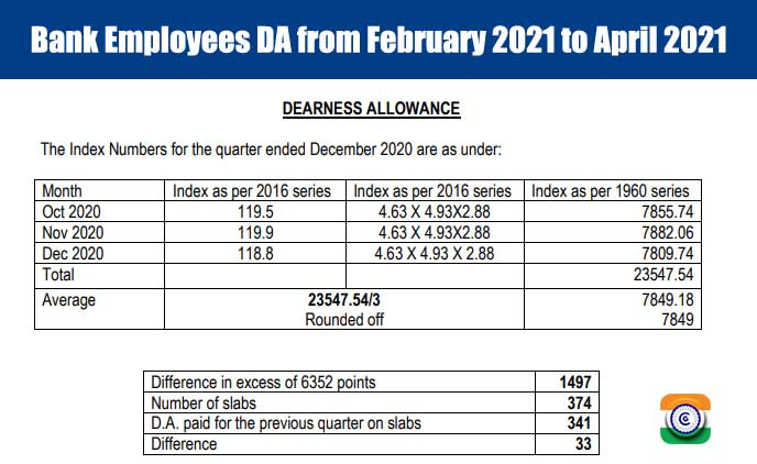 Bank Employees DA from February 2021 to April 2021
