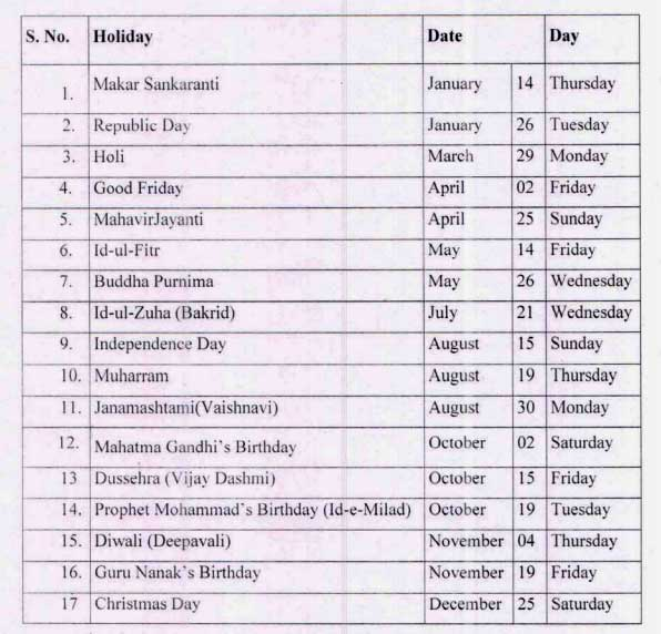 CGEWCC Ahmedabad Holiday List 2021 - Central Government offices located in Gujarat