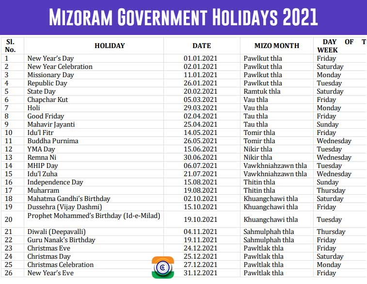 Holiday List 2021 Mizoram Government - Mizoram Govt Holidays 2021 pdf