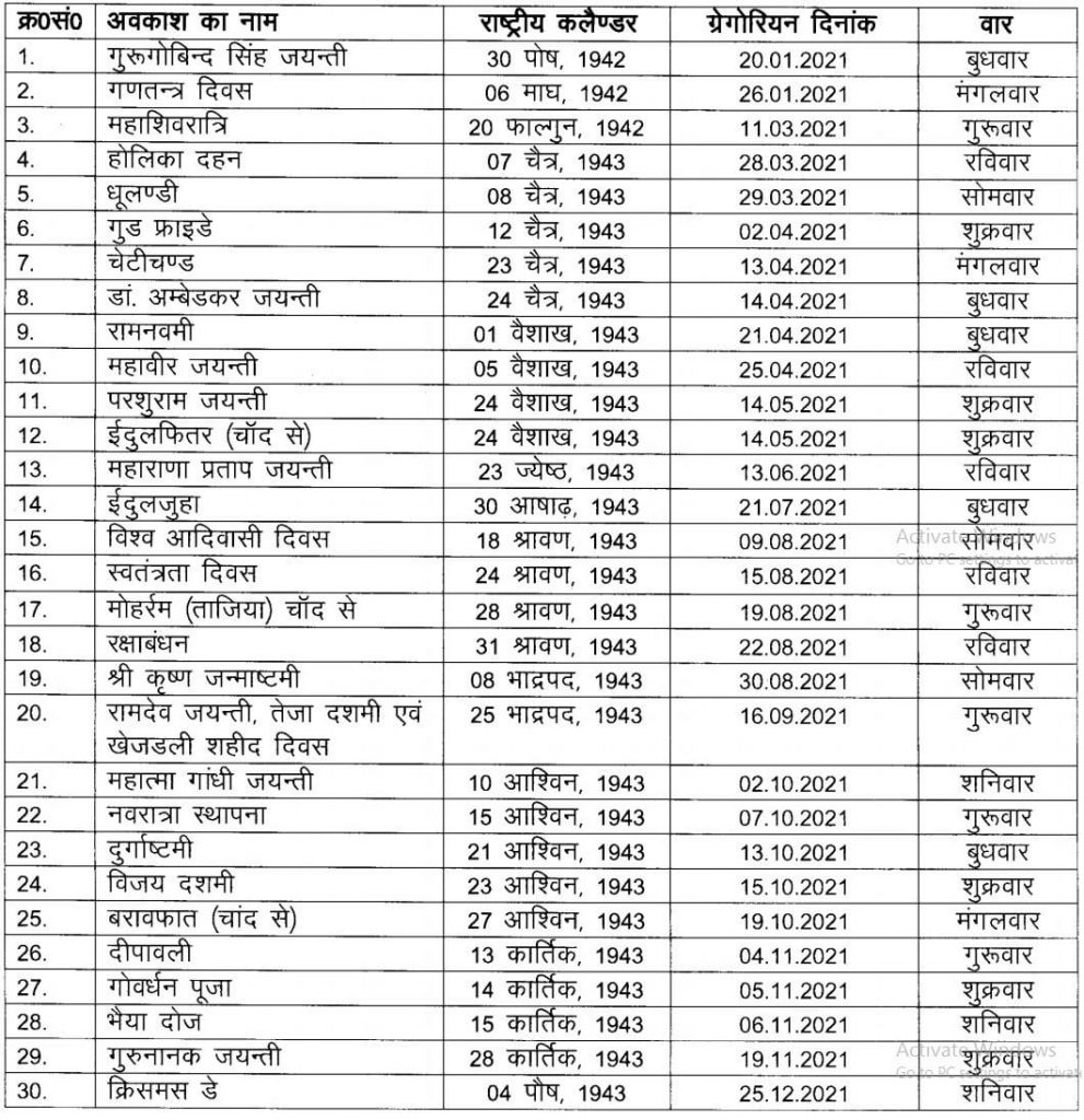 Rajasthan Government Public Holiday list 2021 - Holiday List 2021 Rajasthan Government