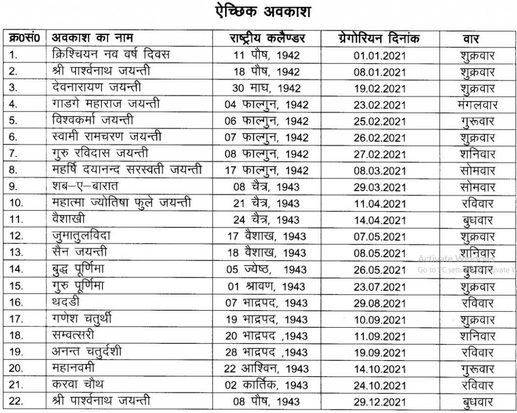 Rajasthan Govt Public Holiday list 2021