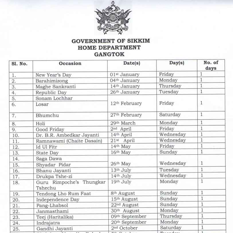 Sikkim Government Holidays List 2021