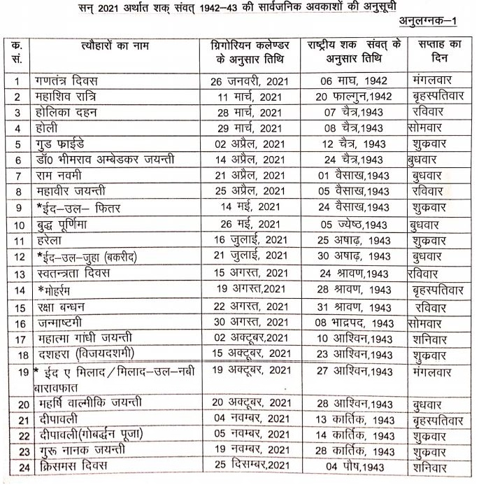 Holiday List 2021 Uttarakhand Government - Uttarakhand Govt Holidays 2021