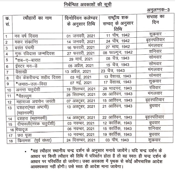 Uttarakhand Government Restricted Holiday List 2021