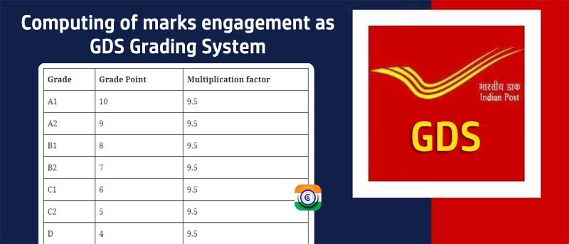 Computing of marks engagement as GDS Grading System - DoP