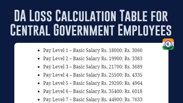 DA Loss Calculation Table for Central Government Employees