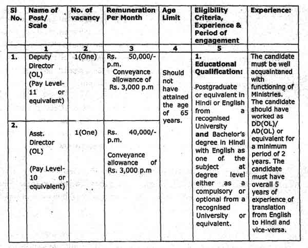 Engagement of retired Government Employees as Consultant in the OL Division in DoP