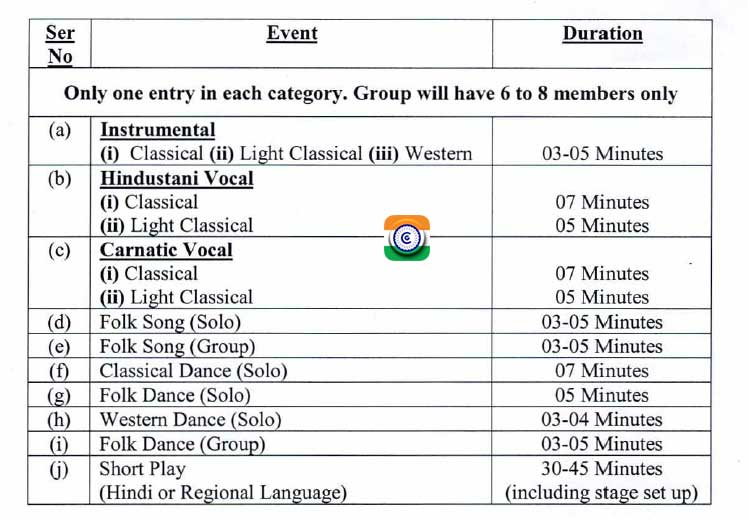 Music Dance Competition 2021 for Central Government Employees