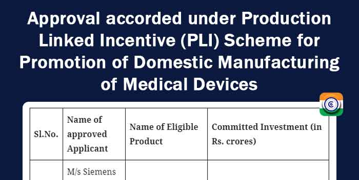 PLI Scheme for Promotion of Domestic Manufacturing of Medical Devices