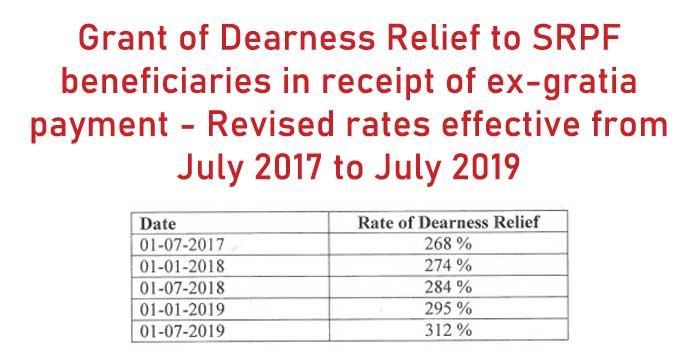 Revised Rate of Dearness Relief to SRPF beneficiaries in receipt of ex gratia payment - railway board latest order