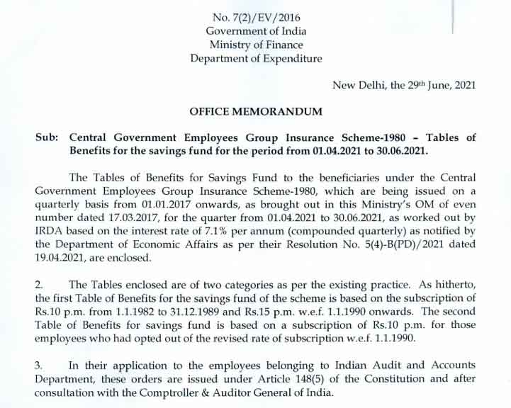 Central government employees group insurance scheme 1980 table 2021