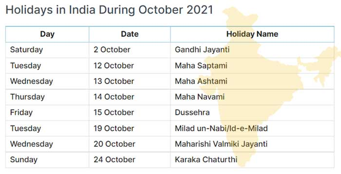 Central Government Holiday list in October 2021