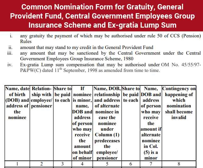 Ex gratia payment on death of employee